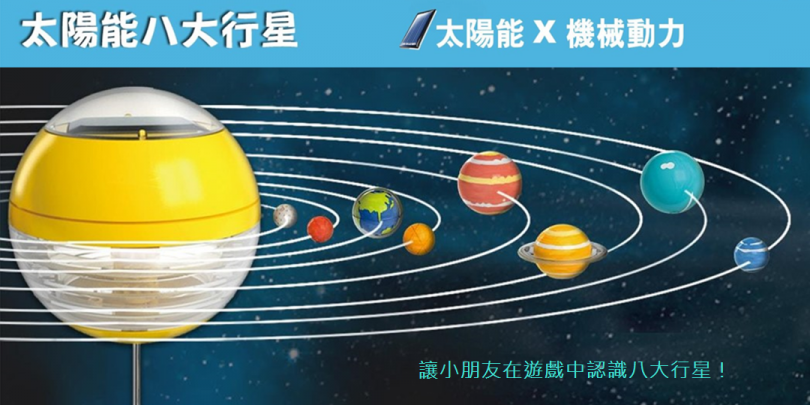 GE-679太陽能八大行星