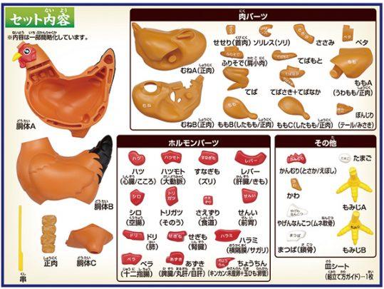 MegaHouse《烤雞》立體拼圖5