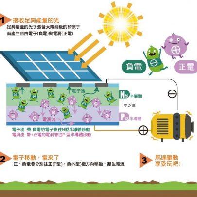 淘氣小8 八變太陽能機器人_1