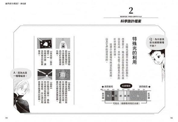 科學偵探謎野真實-11 (2)